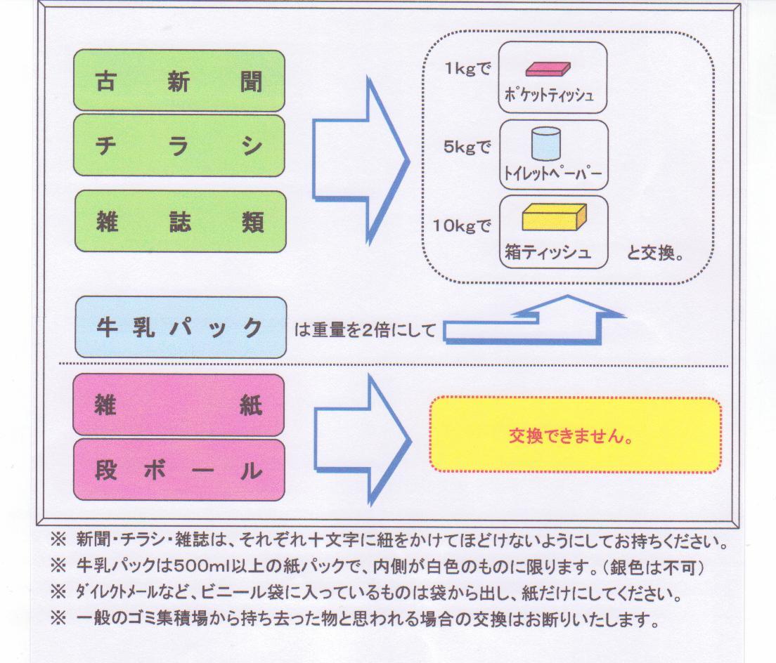 ちり紙交換の方法.jpg
